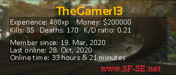 Player statistics userbar for TheGamer13