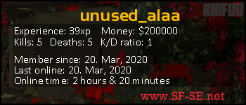 Player statistics userbar for alaa