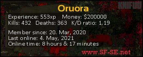 Player statistics userbar for Oruora