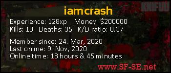 Player statistics userbar for iamcrash
