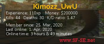Player statistics userbar for Kimozz_UwU