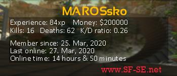 Player statistics userbar for MAROSsko