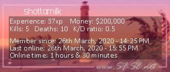 Player statistics userbar for shottamilk