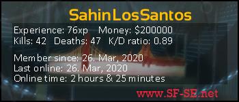 Player statistics userbar for SahinLosSantos