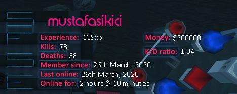 Player statistics userbar for mustafasikici