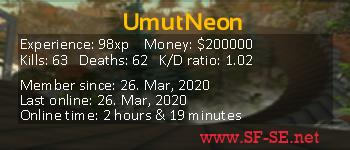 Player statistics userbar for UmutNeon