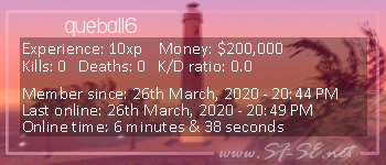 Player statistics userbar for queball6