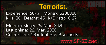 Player statistics userbar for Terrorist.