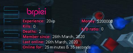 Player statistics userbar for brpiei
