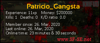 Player statistics userbar for Patricio_Gangsta