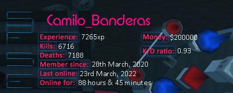 Player statistics userbar for Camilo_Banderas