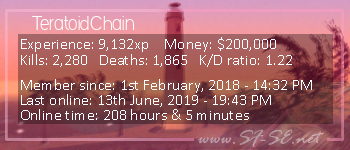 Player statistics userbar for TeratoidChain