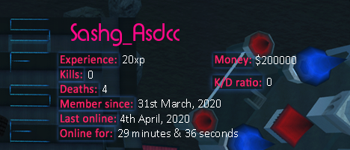 Player statistics userbar for Sashg_Asdcc