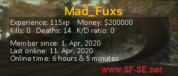 Player statistics userbar for Mad_Fuxs