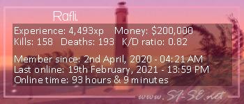 Player statistics userbar for Rafli.