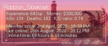Player statistics userbar for Radasin_Slavkovic