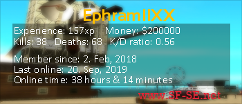 Player statistics userbar for EphramIIXX