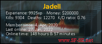 Player statistics userbar for Jadell