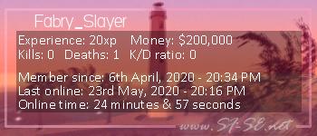Player statistics userbar for Fabry_Slayer