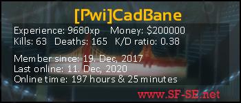Player statistics userbar for [Pwi]CadBane