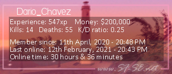 Player statistics userbar for Dario_Chavez