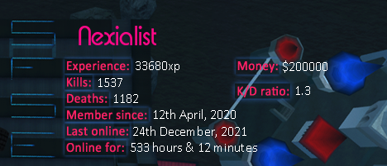 Player statistics userbar for Nexialist