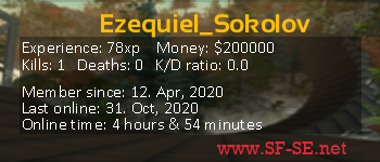 Player statistics userbar for Ezequiel_Sokolov