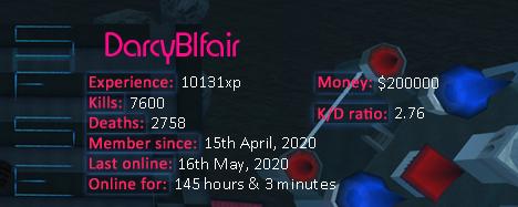 Player statistics userbar for DarcyBlfair