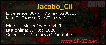 Player statistics userbar for Jacobo_Gil