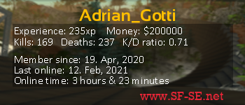 Player statistics userbar for Adrian_Gotti