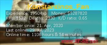 Player statistics userbar for Eminem_
