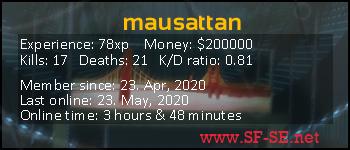 Player statistics userbar for mausattan