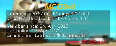 Player statistics userbar for MCD3vil