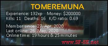 Player statistics userbar for TOMEREMUNA