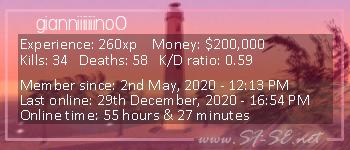 Player statistics userbar for gianniiiiiiino0
