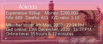Player statistics userbar for Acikaaa