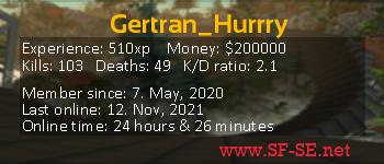 Player statistics userbar for Gertran_Hurrry