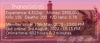 Player statistics userbar for ThanosSsSsS
