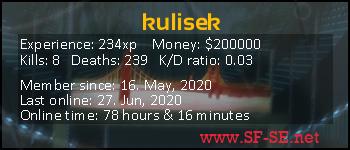 Player statistics userbar for kulisek
