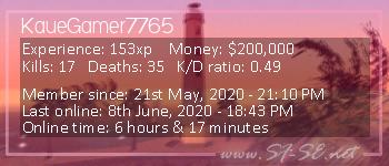 Player statistics userbar for KaueGamer7765