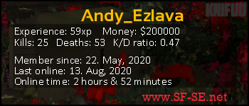 Player statistics userbar for Andy_Ezlava