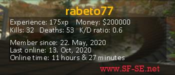 Player statistics userbar for rabeto77