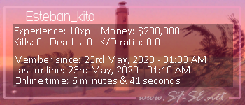 Player statistics userbar for Esteban_kito
