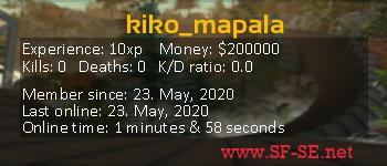 Player statistics userbar for kiko_mapala