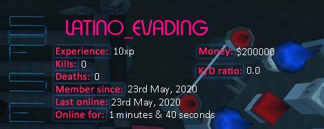 Player statistics userbar for LATINO_EVADING
