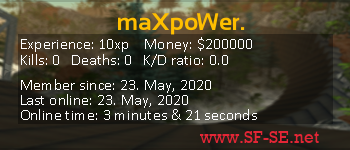 Player statistics userbar for maXpoWer.