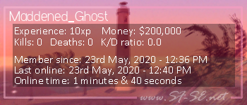 Player statistics userbar for Maddened_Ghost