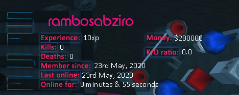 Player statistics userbar for rambosabziro