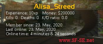 Player statistics userbar for Alisa_Streed