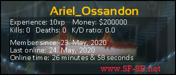 Player statistics userbar for Ariel_Ossandon